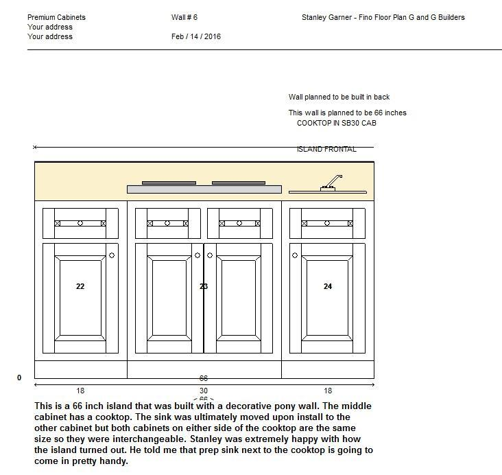 Measuring For Kitchen Cabinets: HOW TO MEASURE KITCHEN CABINETS